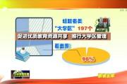 吉林省教育事业全面发展