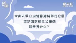 科画|中央人民政府驻香港特别行政区维护国家安全公署的职责是什么?