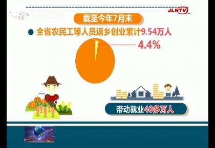 吉林:农民工返乡创业工作实现新跃升