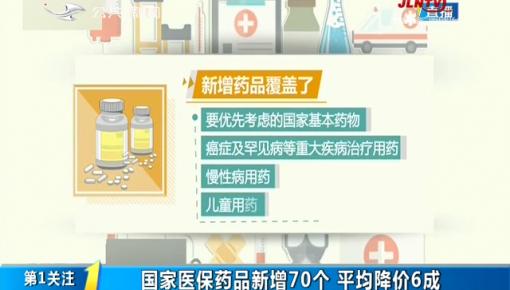第1报道|国家医保药品新增70个 平均降价6成