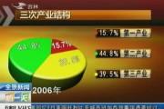 王濛率中国接力夺金