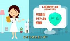 【預防新型冠狀病毒感染】如何正確挑選口罩?