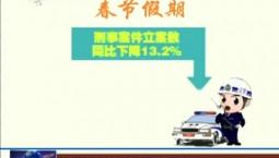 春节期间全省社会治安总体平稳