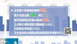 新闻早报|全省新增新冠肺炎确诊病例1例