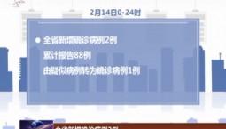 吉林省新增确诊病例2例