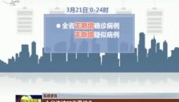 【防疫资讯】全省连续27天零报告