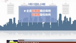【防疫資訊】吉林省連續28天零報告