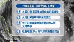 居民防台风手册:台风来临怎么办?