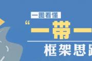 """""""五通三同"""",四字看懂""""一带一路""""丰厚内涵"""