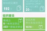 法学会副会长陈冀平:真正把纸面上的法变为行动中的法