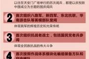 新华网评:我们为什么要举行抗战胜利大阅兵