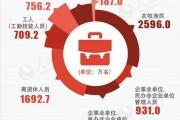 【理上网来·喜迎十九大】加强党的领导是实现中华民族伟大梦想的根本保障