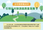 9.84億人次! 重點村帶動鄉村旅游市場率先恢復