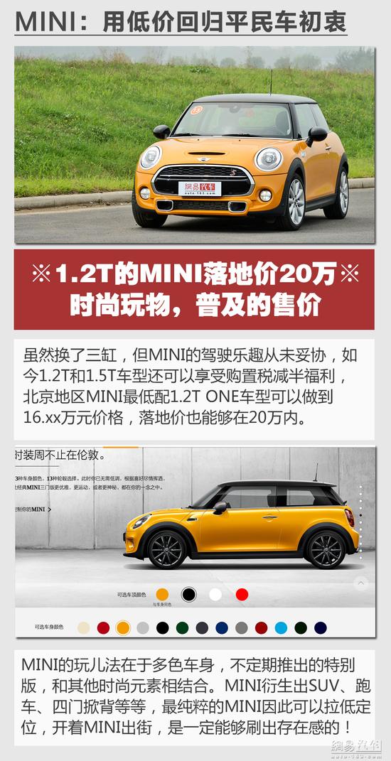 《装X购车指南》 20万都能买到啥车了?