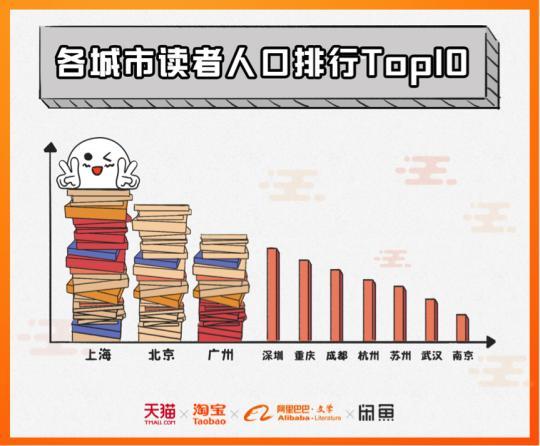 阿里巴巴发布2018中国人读书报告。供图