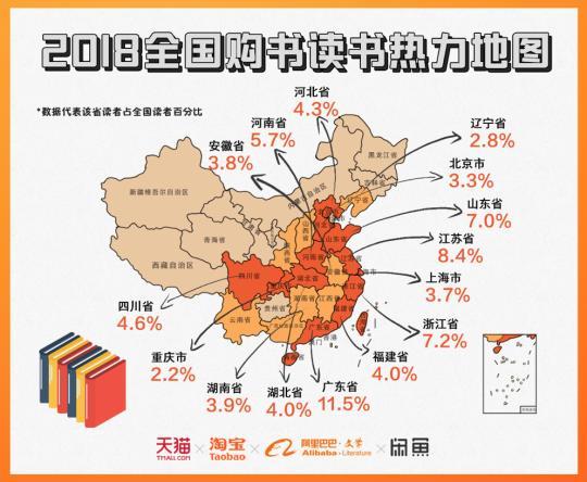 """阿里发布2018中国人读书报告""""80后""""""""90后""""为阅读主力"""