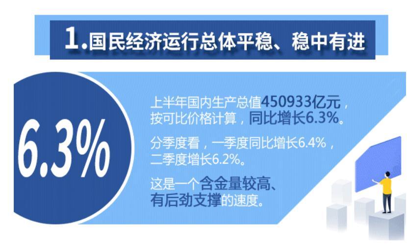 【中国那些事儿】转型提质提升发展含金量 外媒:中国经济企稳向好惠及全球