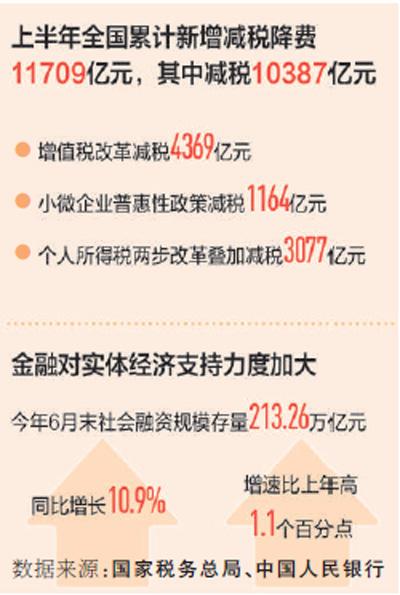 为高质量发展添能蓄势(中国经济纵深谈(16))——如何看待当前宏观政策