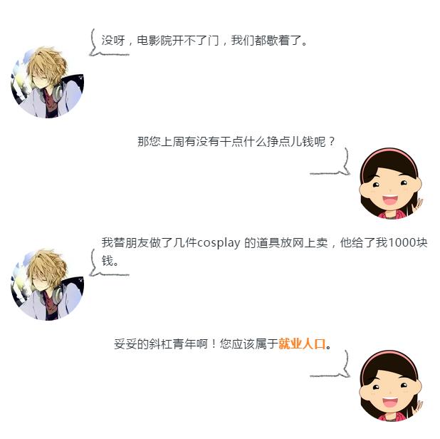跟着小薇小迅了解城镇调查失业率