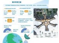 中国自主大比例尺航天测绘新时代开启 带你去看地球3D大片