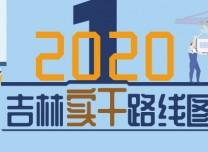 思维导图丨2020吉林实干路线图