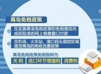 7月1日海南離島旅客免稅購物新政策執行