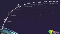 中国人的故事 | 火箭精神:时刻归零,迎接更大挑战