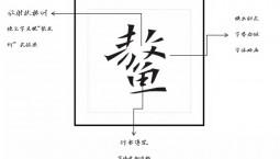 """上新了字库!伪满皇宫博物院发布""""满宫德文体""""字库"""