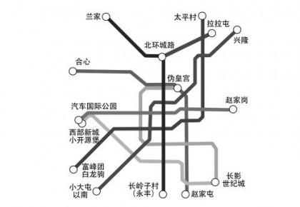 长春轨道交通线网 地铁1、2号线向四个方向延长