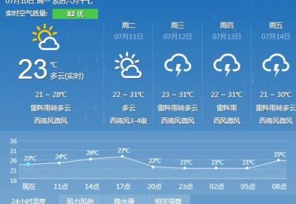 长春10日最高温27℃