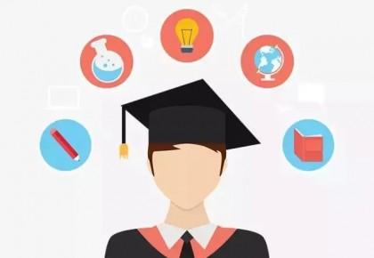 離校未就業高校畢業生,能享受哪些服務和政策?