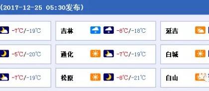 寒潮来袭 今天起大降温!