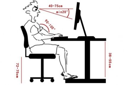 缓解干眼症,练习每分钟眨眼15次~20次