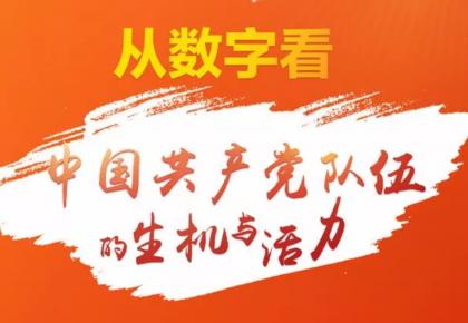 【图解】从数字看中国共产党队伍的生机与活力