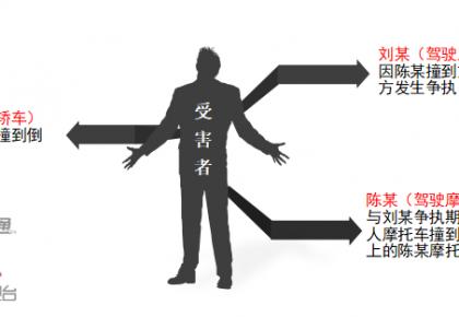 东丰丨肇事后三人均选择离开现场 最终导致伤者死亡