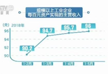 """中国经济转型升级有成效""""含金量""""提升 经济运行迈向高质量发展"""
