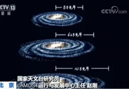 巡天新发现!银河系比以前认为的更大!