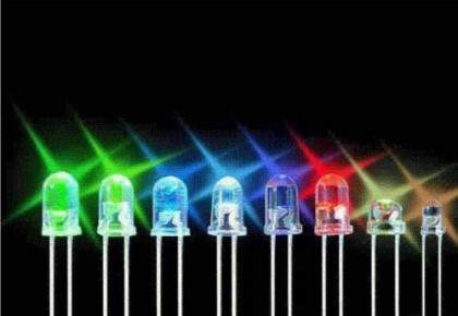 吉大团队在有机发光二极管研究上取得突破性进展