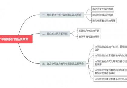 """推动""""中国制造""""的品质革命"""