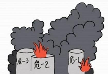 吉林省公安机关开展危爆物品安全大整治
