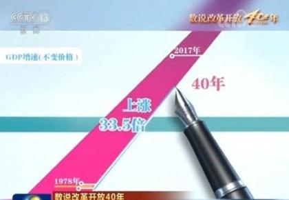 120秒能创造多少价值?中国:一个亿!