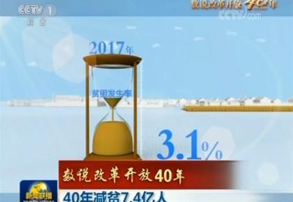 【数说改革开放40年】40年减贫7.4亿人