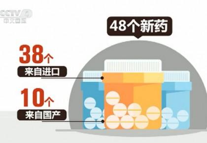 2018年我国批准48个新药上市 抗癌药居多