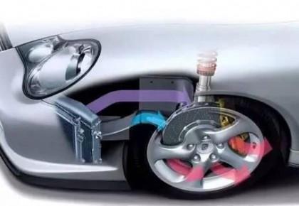 日欧等40国将强制引入汽车自动刹车系统