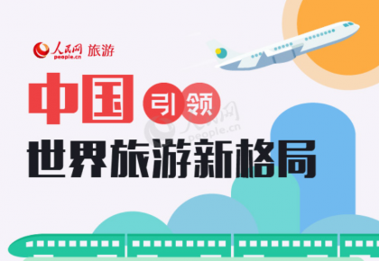 引领世界旅游新格局 晒晒中国旅游成绩单