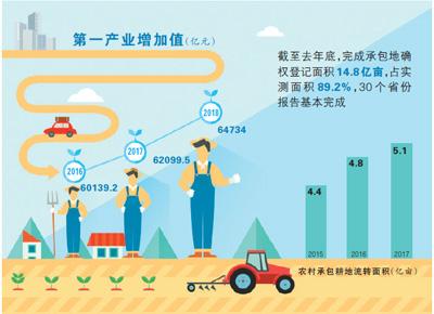 土地經營權入股發展農業產業化經營 小農戶按股分紅增收入