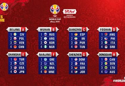2019男篮世界杯小组赛抽签结果出炉:中国队上签!