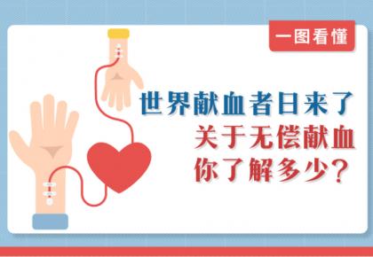 一圖讀懂| 世界獻血者日:無償獻血你了解多少?