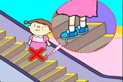 六一儿童节 | 关注儿童安全 远离安全隐患
