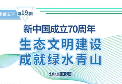 图解丨新中国成立70周年 生态文明建设成就绿水青山